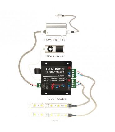 CONTROL MUSICAL RGB 2 CANALES 12/24V WIFI + MANDO