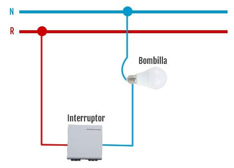 Esquema de conexion de interruptor